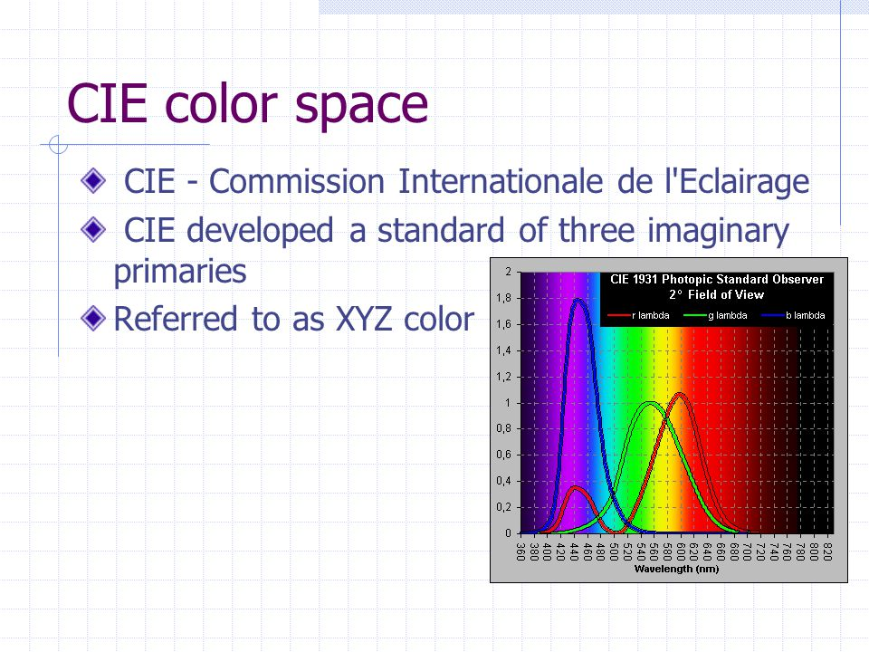 CIE color space CIE - Commission Internationale de l Eclairage