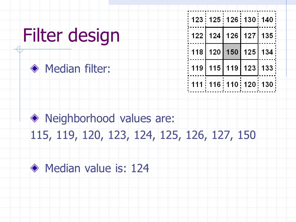 Filter design Median filter: Neighborhood values are: