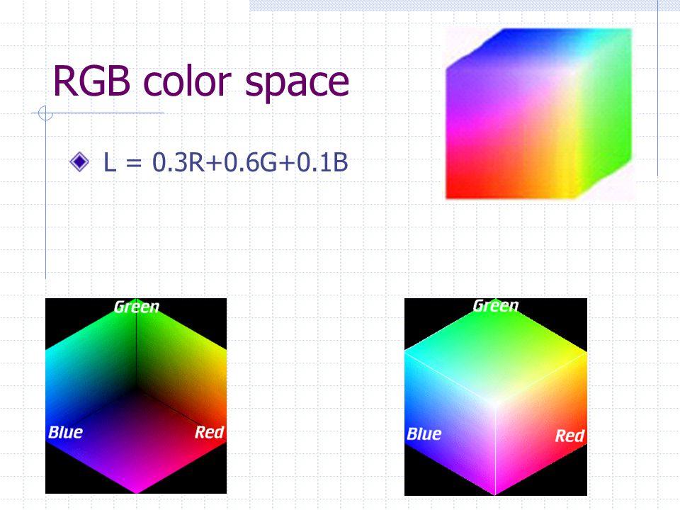 RGB color space L = 0.3R+0.6G+0.1B