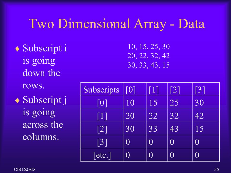 Two Dimensional Array - Data
