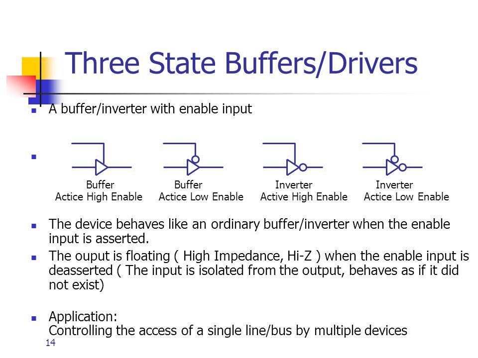 Three State Buffers/Drivers