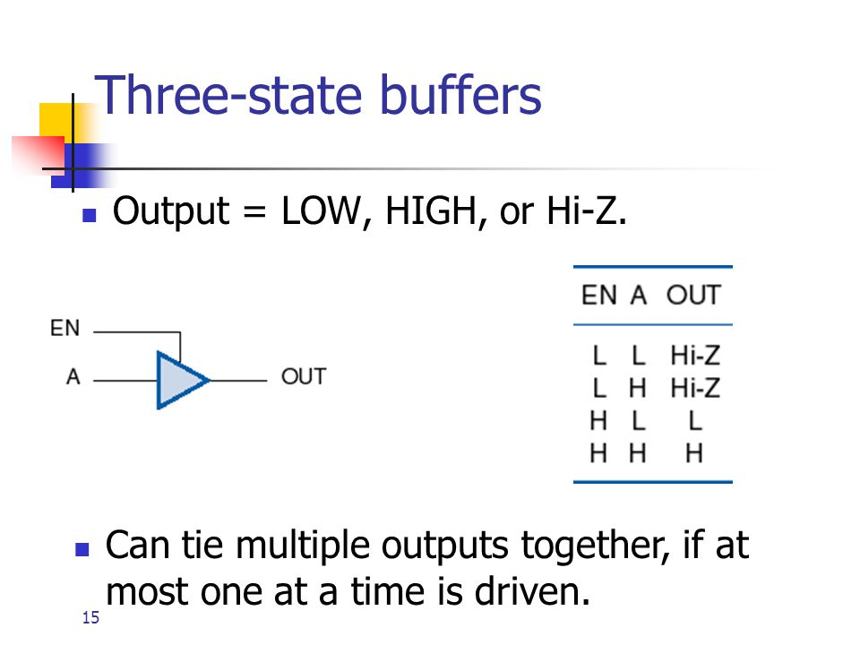 Three-state buffers Output = LOW, HIGH, or Hi-Z.
