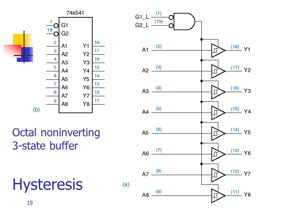 Octal noninverting 3-state buffer
