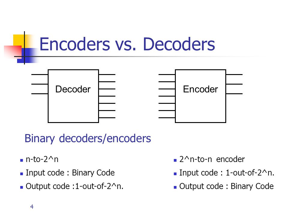 Encoders vs. Decoders Binary decoders/encoders Decoder Encoder
