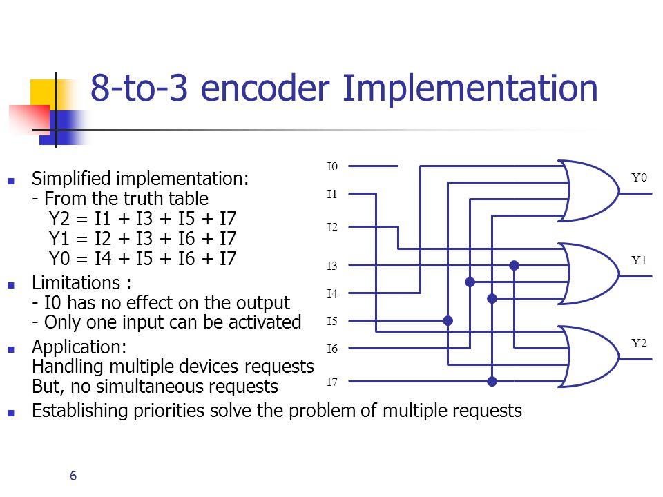 8-to-3 encoder Implementation
