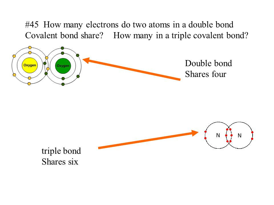 #45 How many electrons do two atoms in a double bond