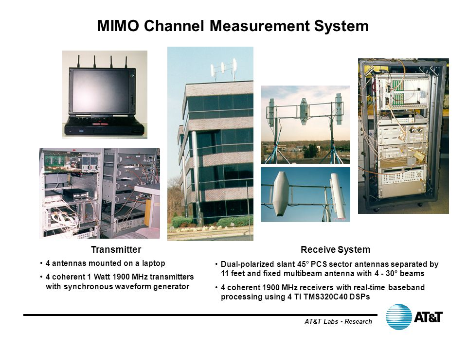 MIMO Channel Measurement System