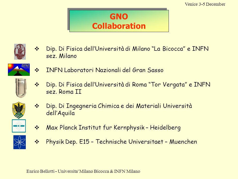 Enrico Bellotti - Universita Milano Bicocca & INFN Milano
