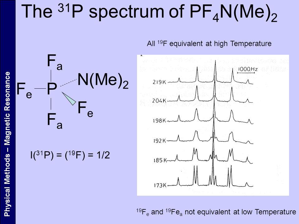 The 31P spectrum of PF4N(Me)2