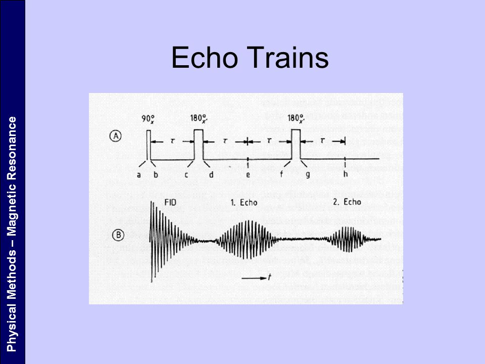 Echo Trains Physical Methods – Magnetic Resonance