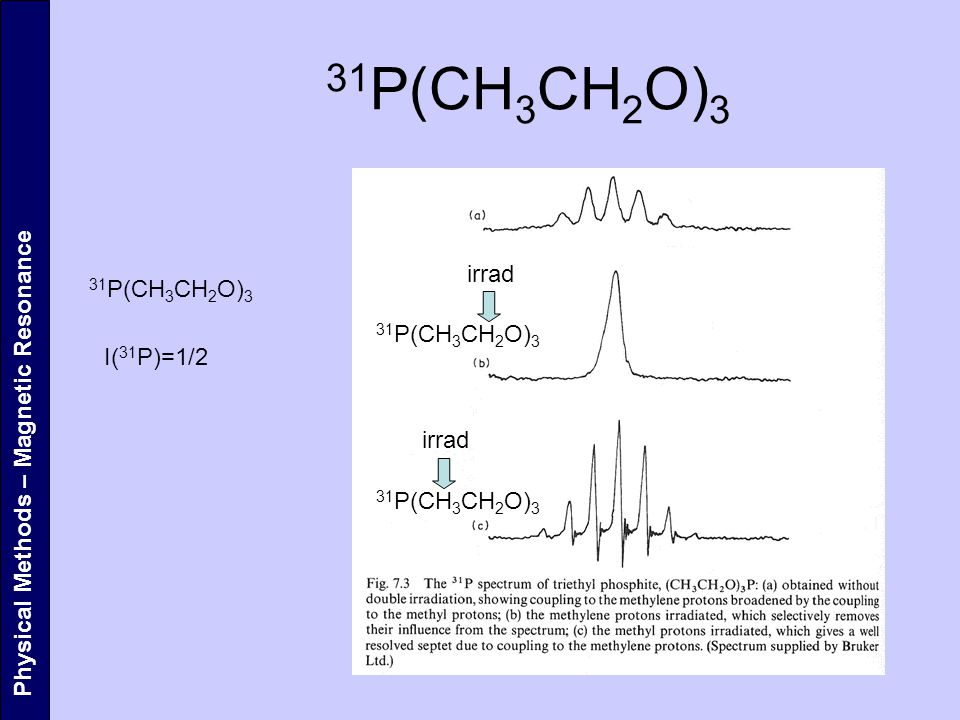31P(CH3CH2O)3 irrad 31P(CH3CH2O)3 31P(CH3CH2O)3