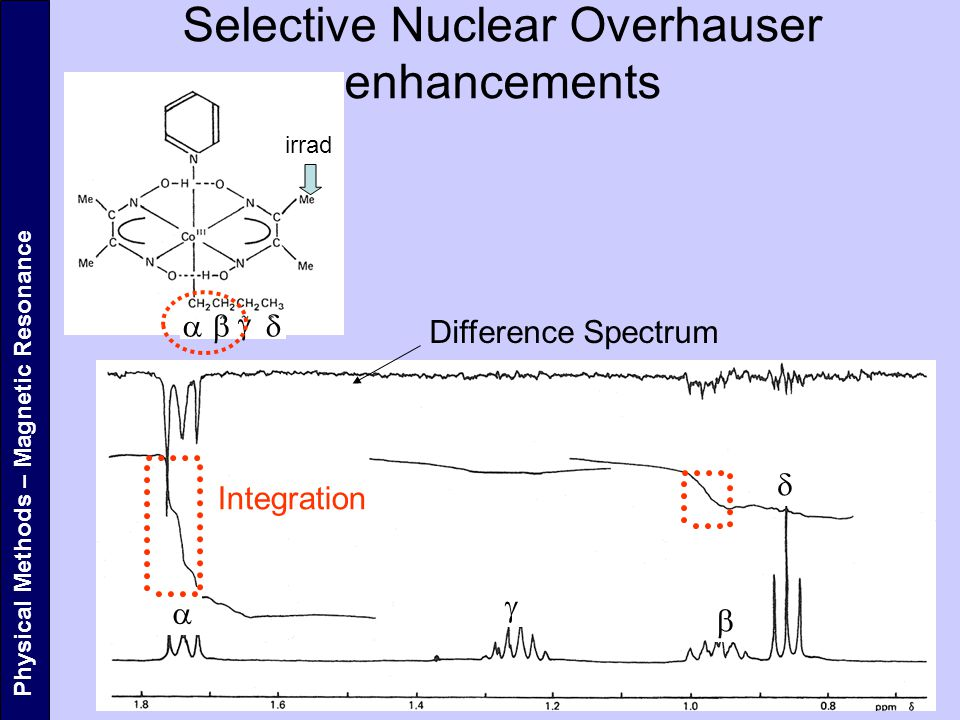Selective Nuclear Overhauser enhancements