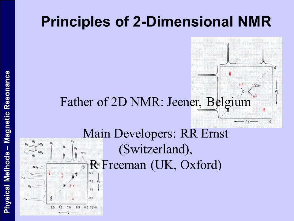 Principles of 2-Dimensional NMR