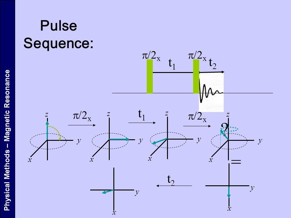 = Pulse Sequence: t1 t2 t2 p/2x z x y z x y x y x y