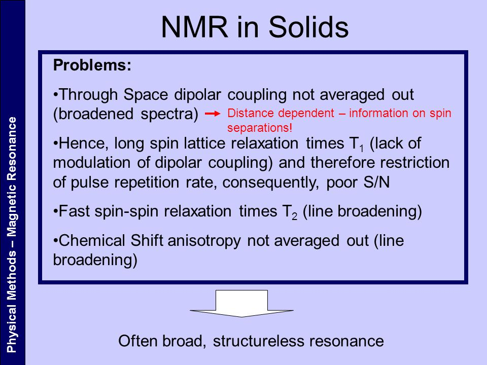 NMR in Solids Problems: