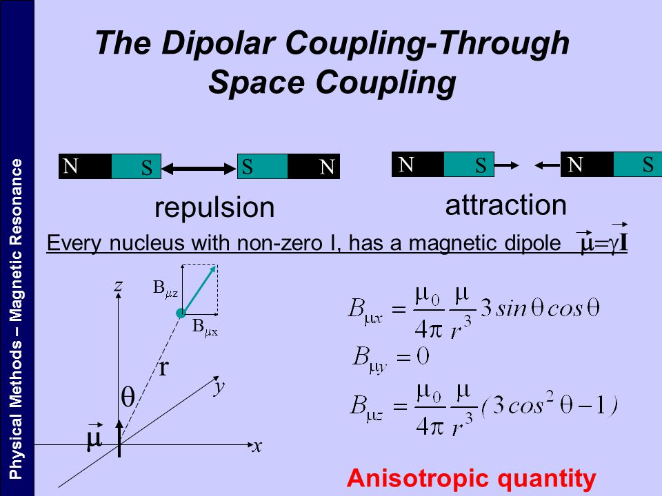 The Dipolar Coupling-Through Space Coupling
