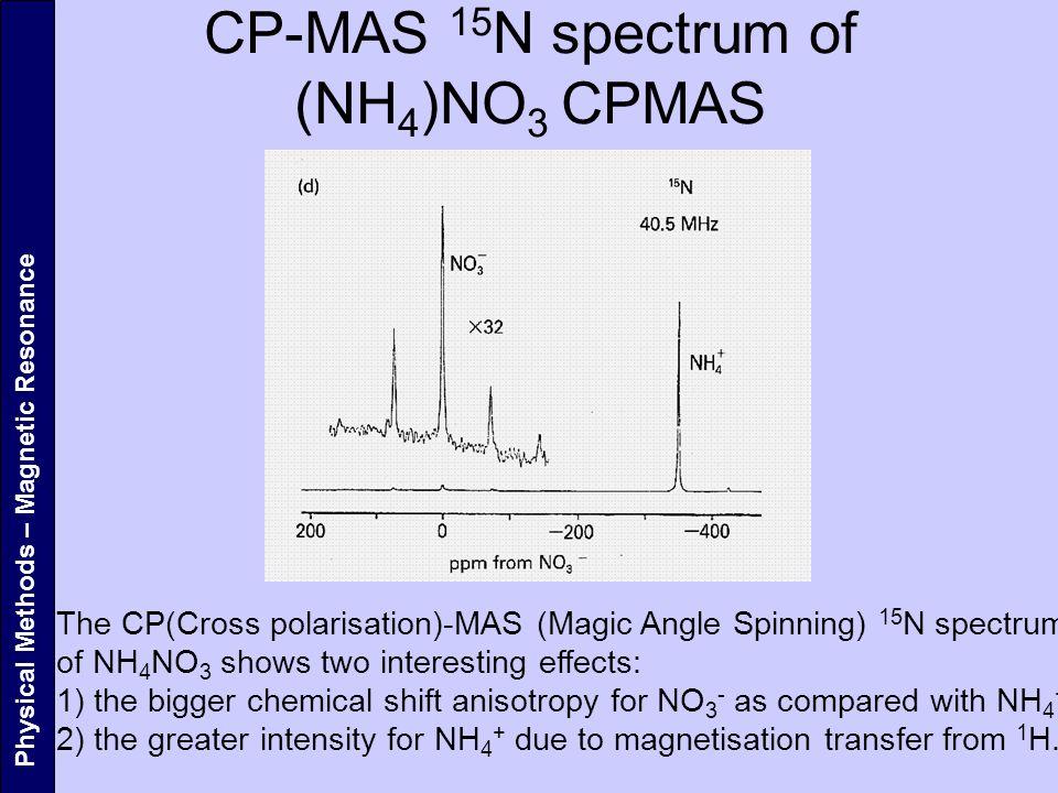 CP-MAS 15N spectrum of (NH4)NO3 CPMAS