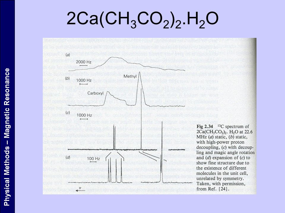 2Ca(CH3CO2)2.H2O Physical Methods – Magnetic Resonance