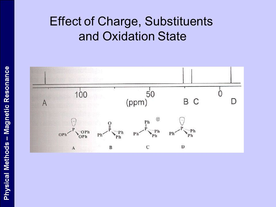 Effect of Charge, Substituents