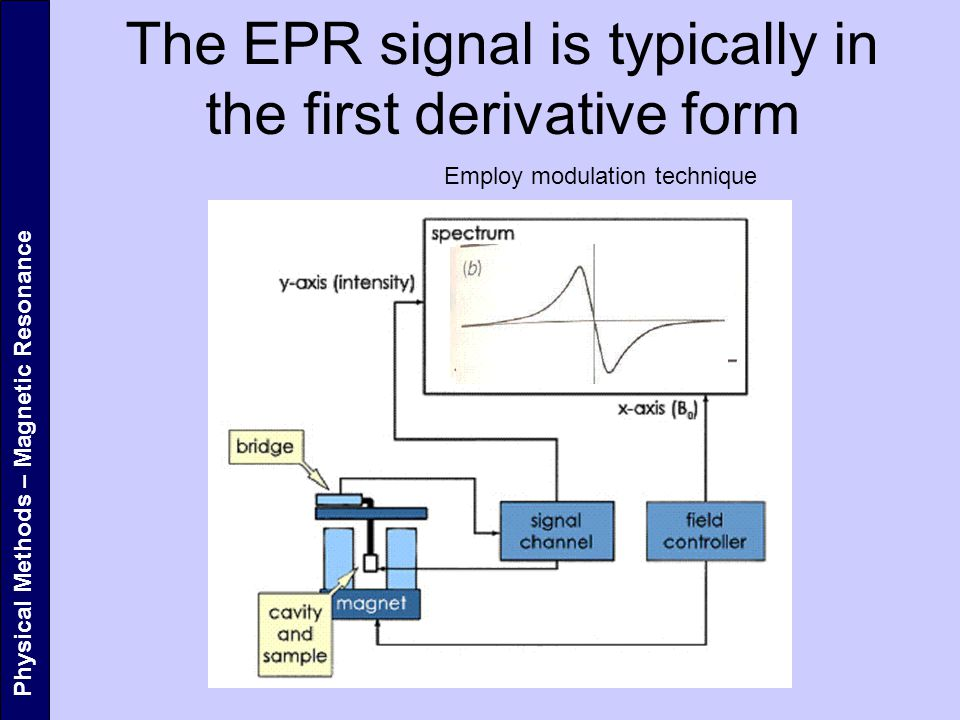 The EPR signal is typically in the first derivative form
