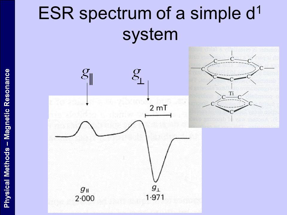 ESR spectrum of a simple d1 system