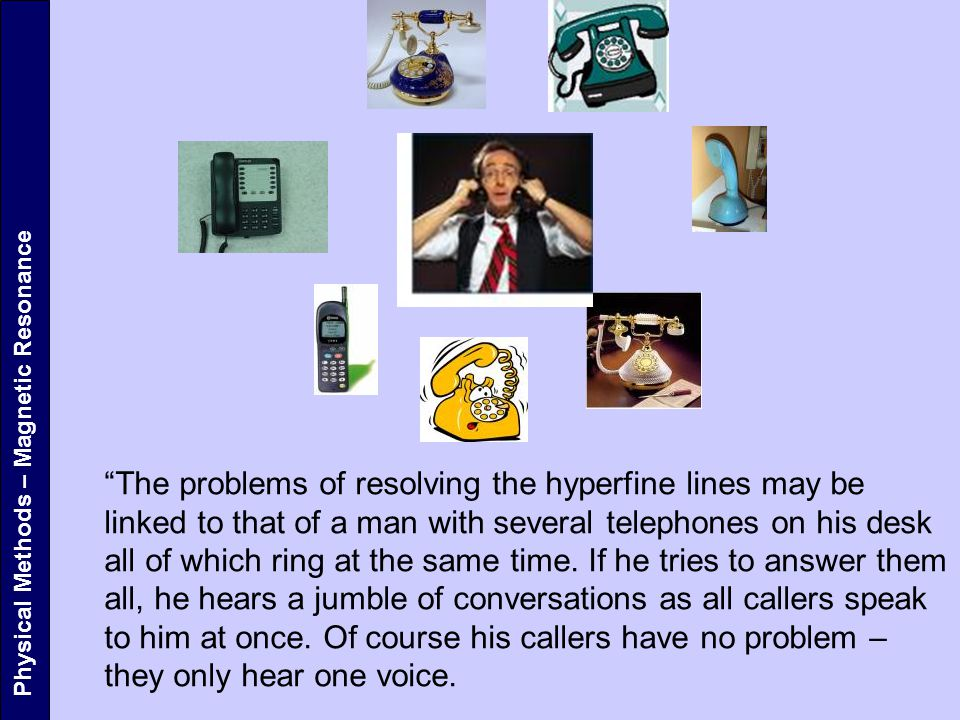Physical Methods – Magnetic Resonance