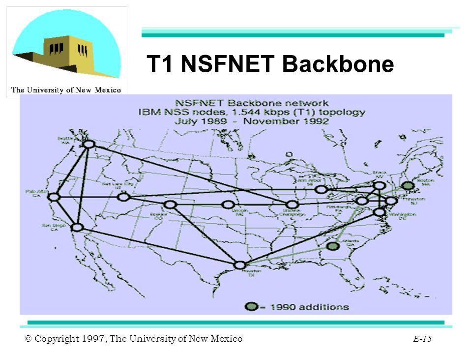 T1 NSFNET Backbone
