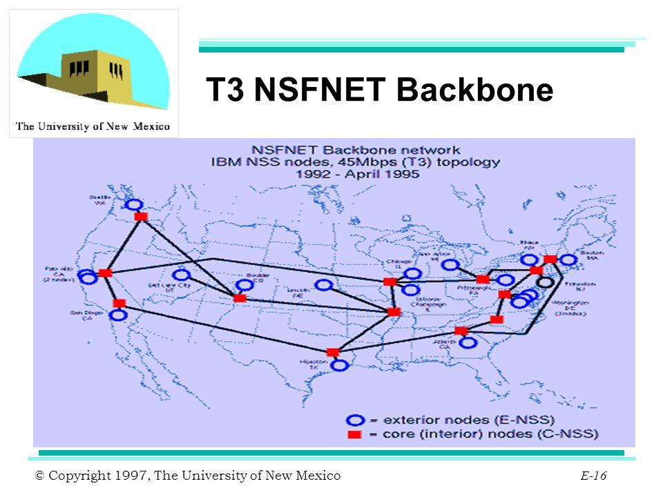 T3 NSFNET Backbone