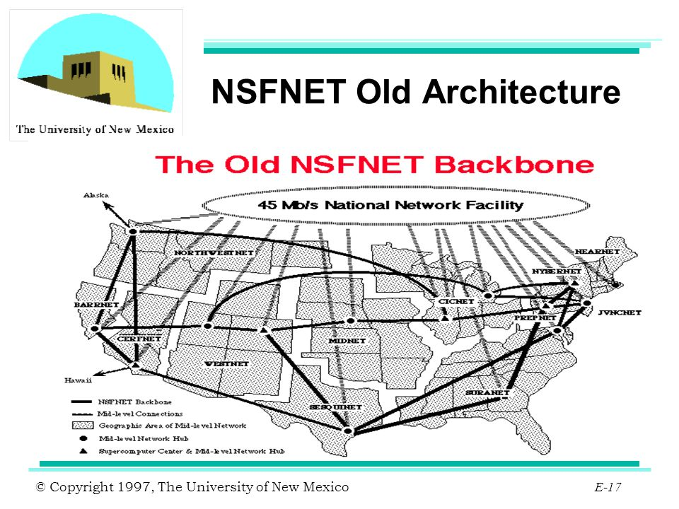 NSFNET Old Architecture