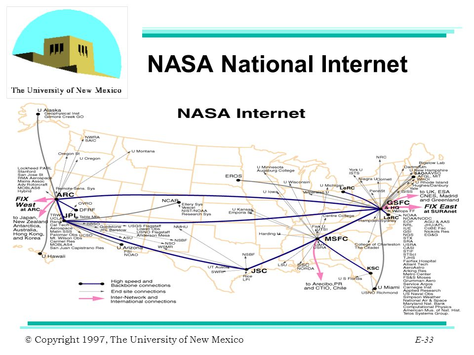 NASA National Internet