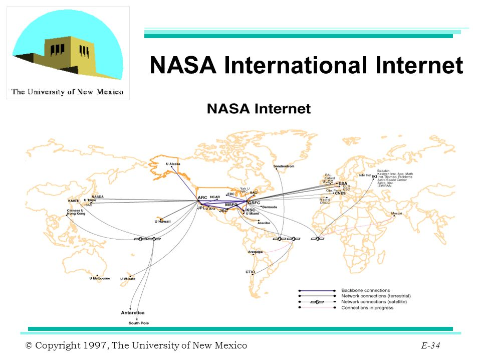 NASA International Internet