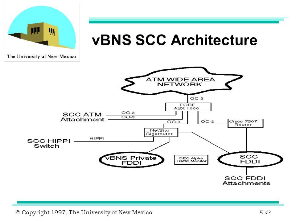 vBNS SCC Architecture