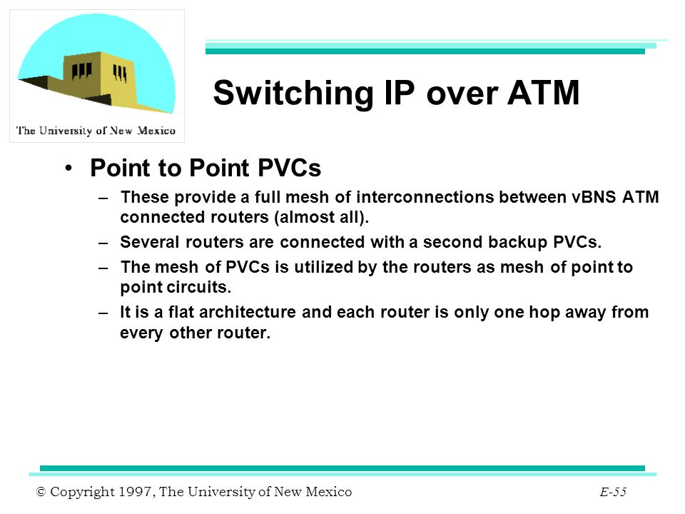 Switching IP over ATM Point to Point PVCs