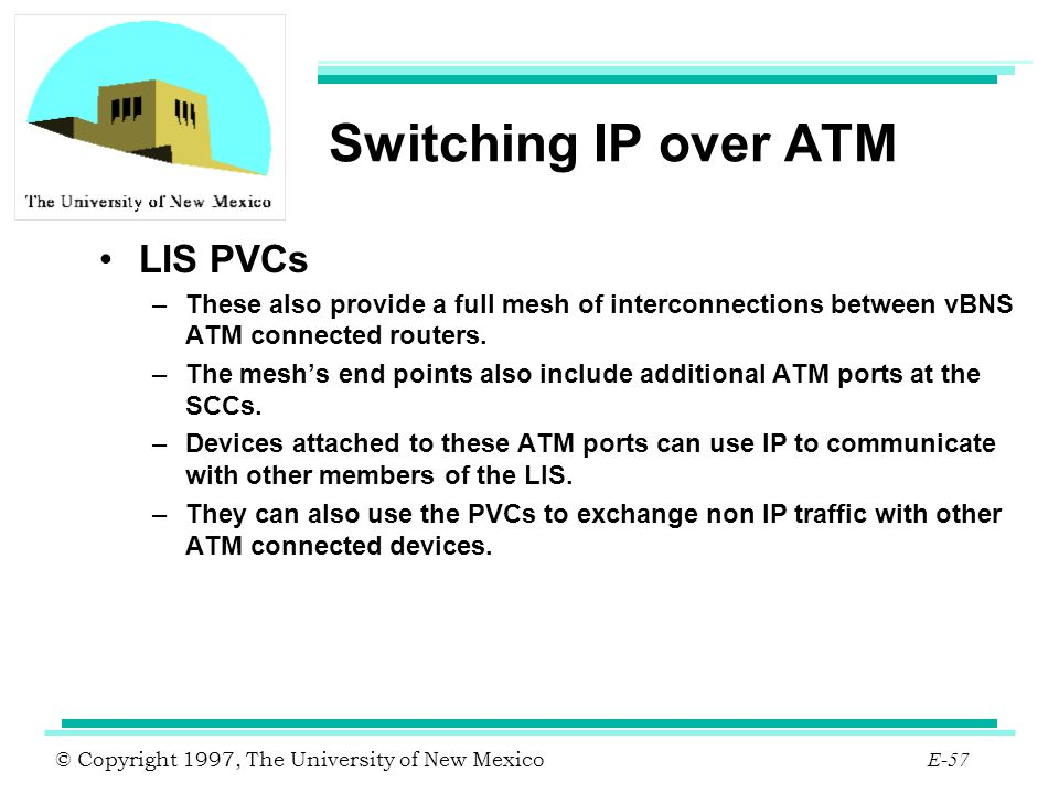 Switching IP over ATM LIS PVCs