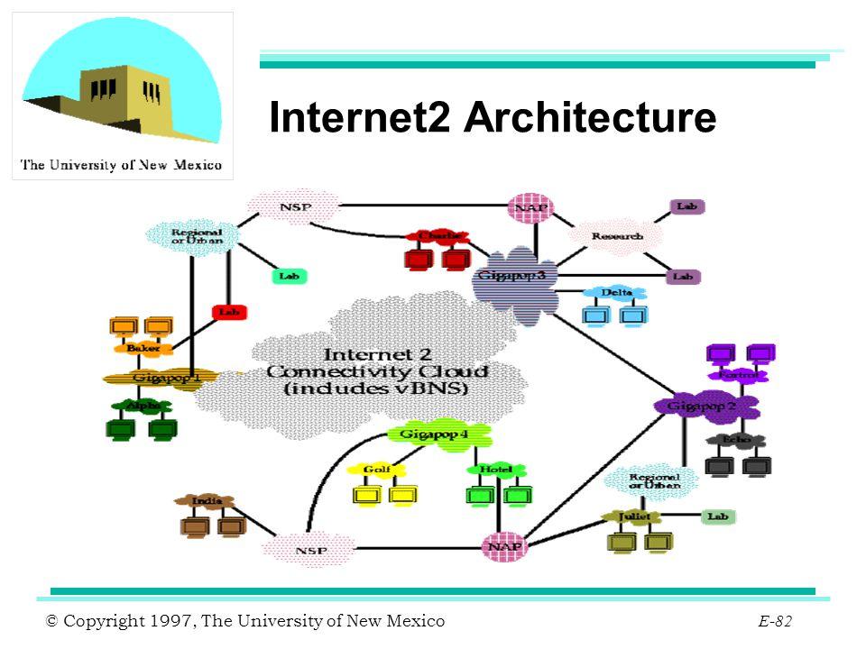Internet2 Architecture