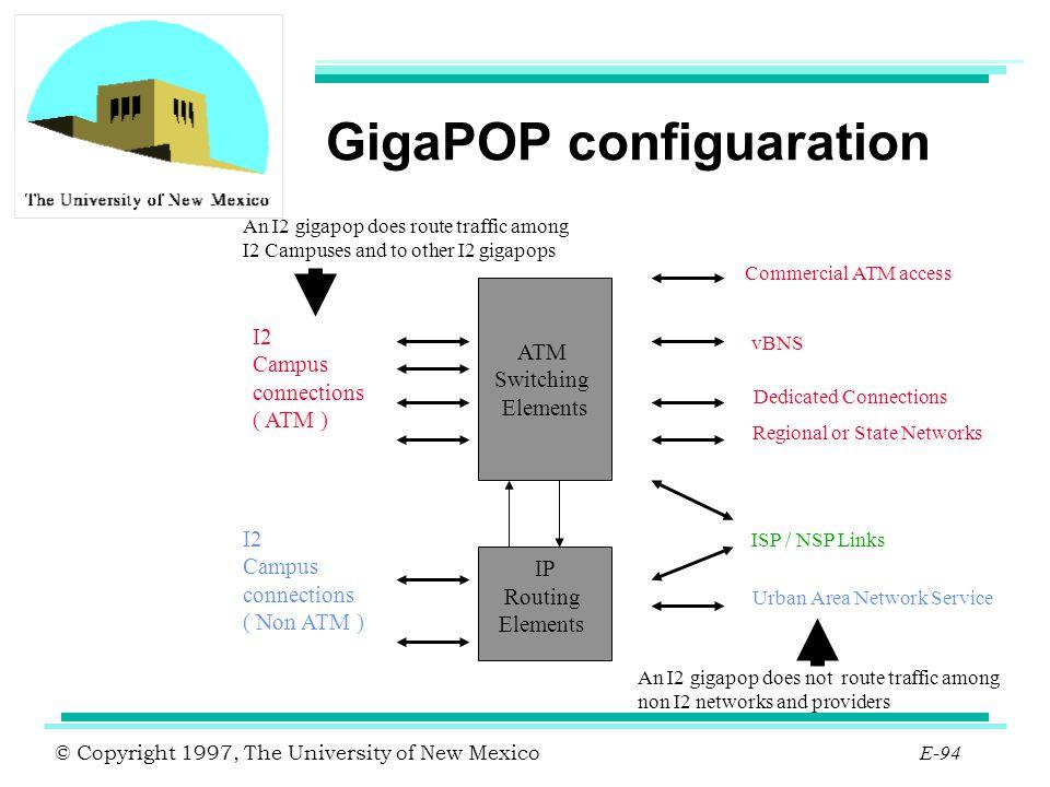 GigaPOP configuaration