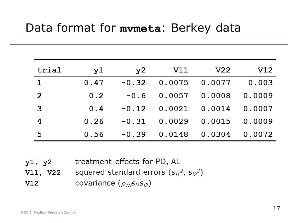 Data format for mvmeta: Berkey data
