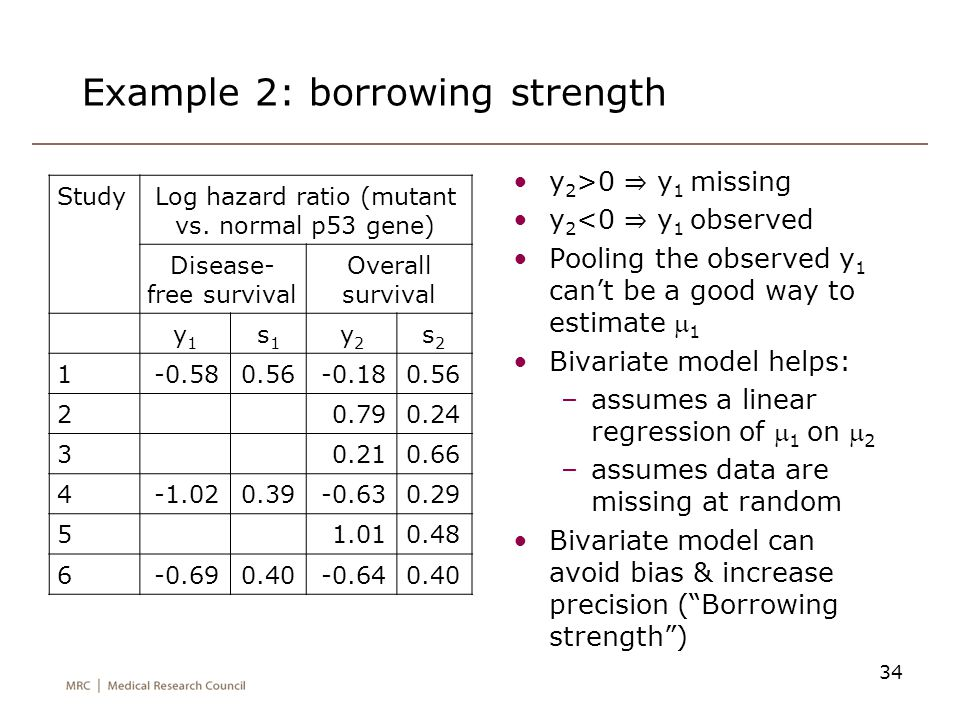 Example 2: borrowing strength
