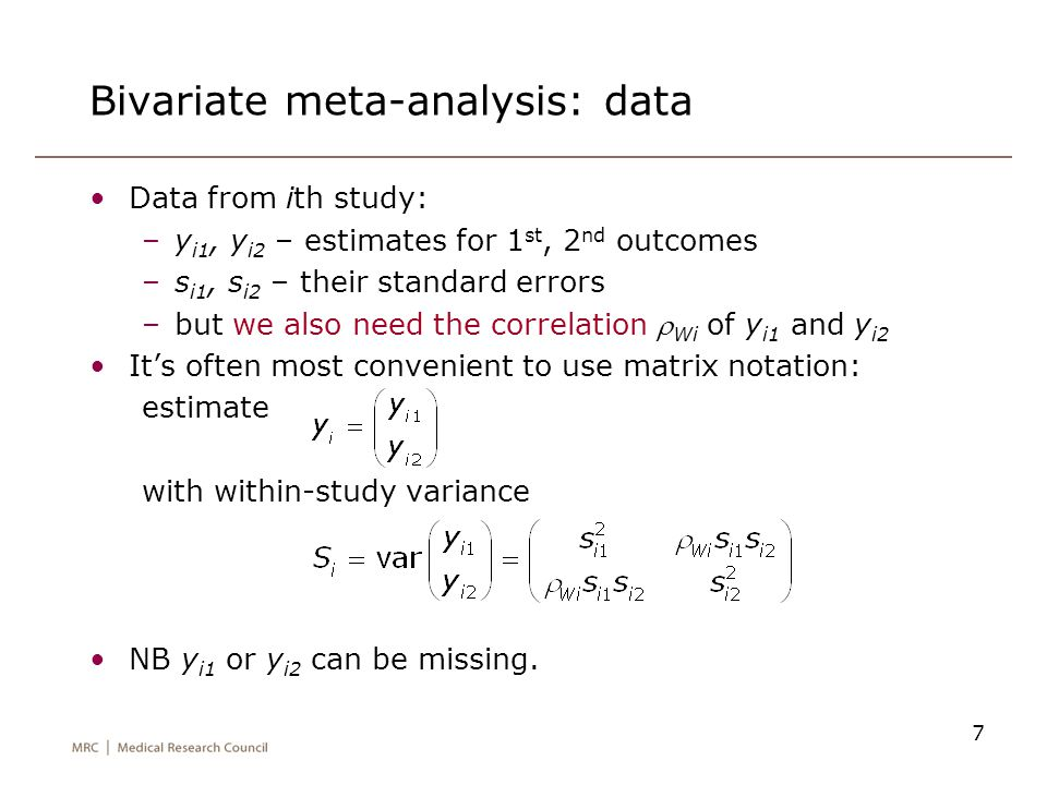 Bivariate meta-analysis: data