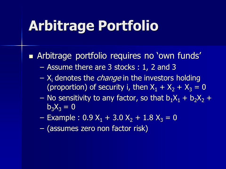 Arbitrage Portfolio Arbitrage portfolio requires no 'own funds'