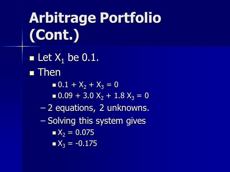 Arbitrage Portfolio (Cont.)