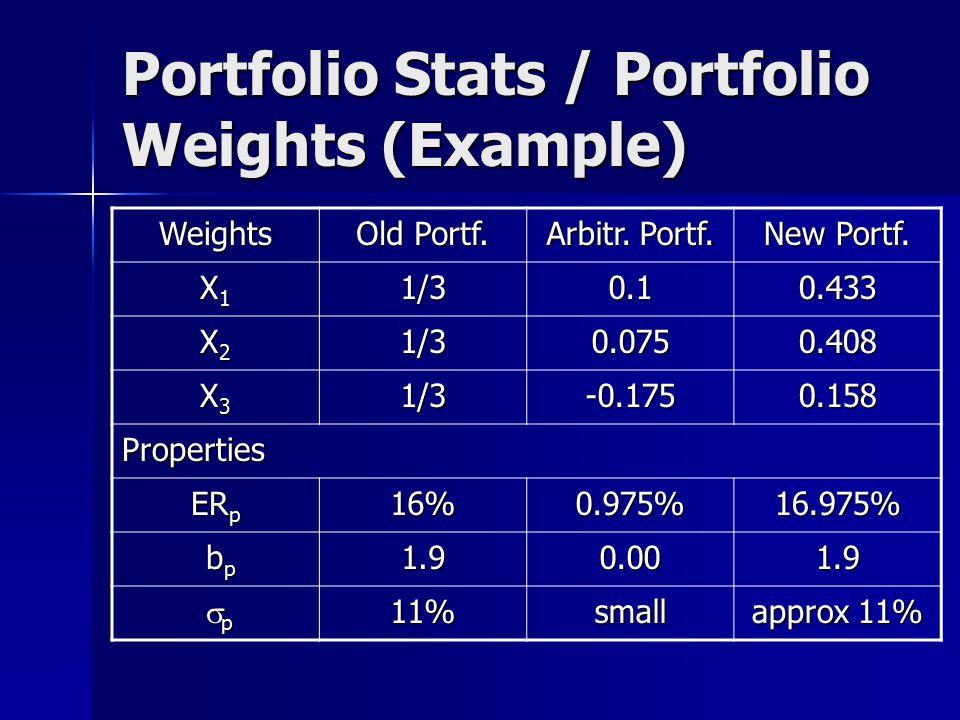 Portfolio Stats / Portfolio Weights (Example)