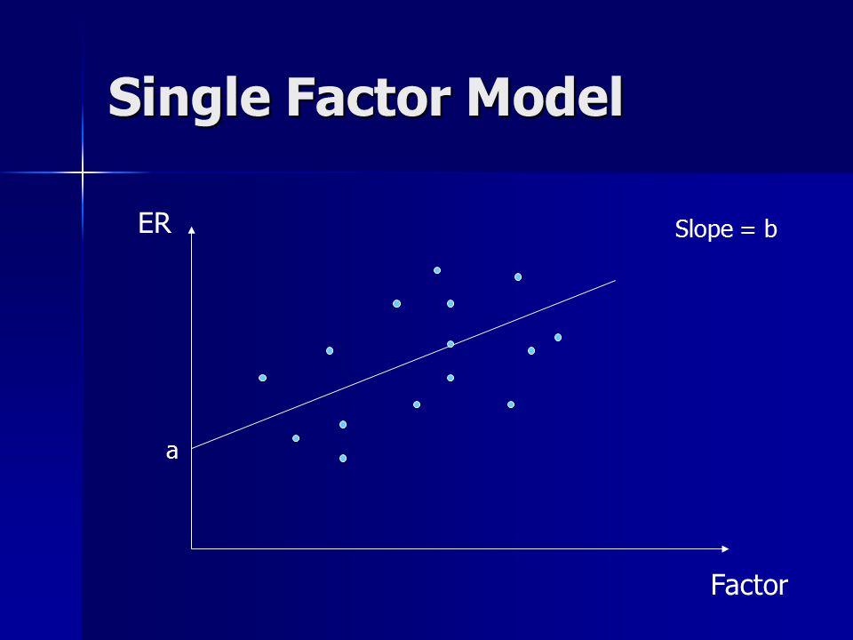 Single Factor Model ER Slope = b a Factor