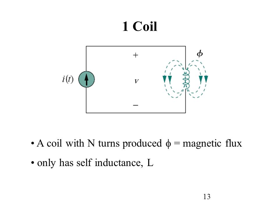 1 Coil A coil with N turns produced  = magnetic flux
