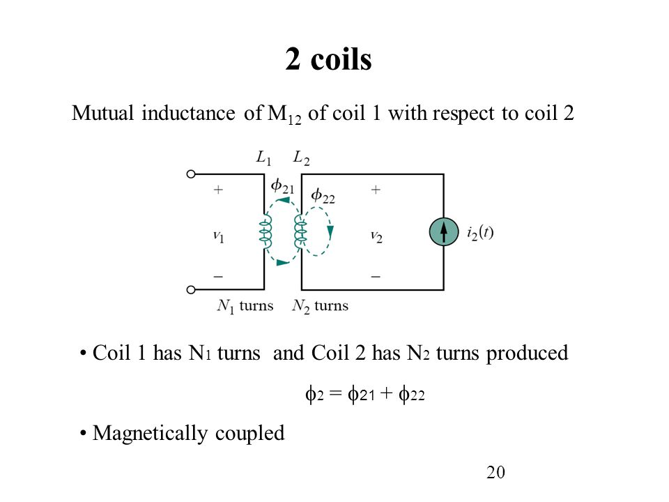 Mutual inductance of M12 of coil 1 with respect to coil 2
