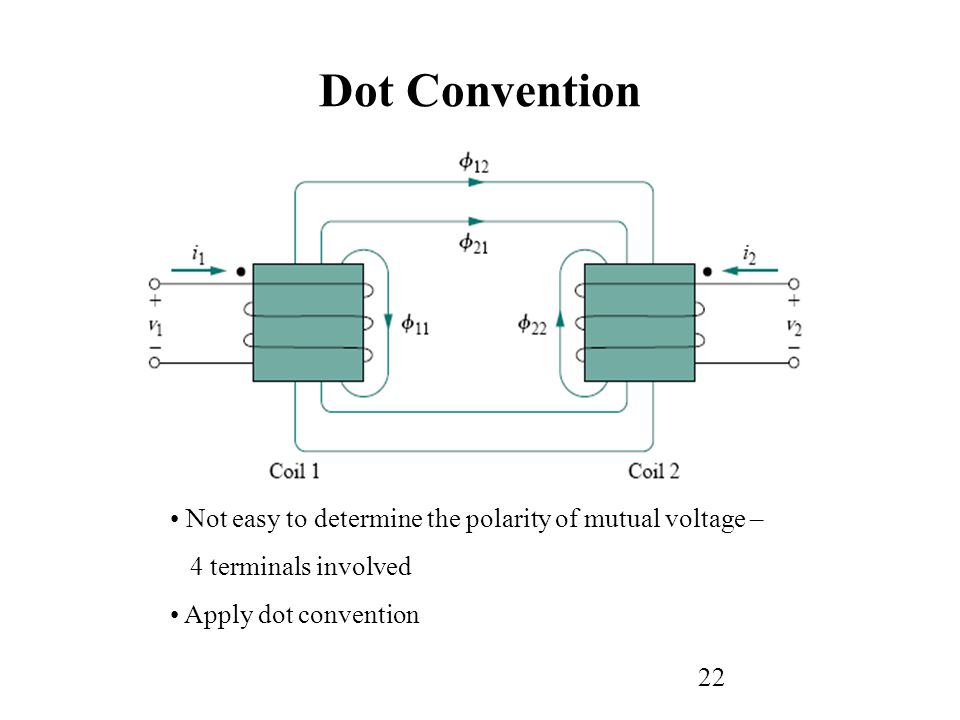 Dot Convention Not easy to determine the polarity of mutual voltage –