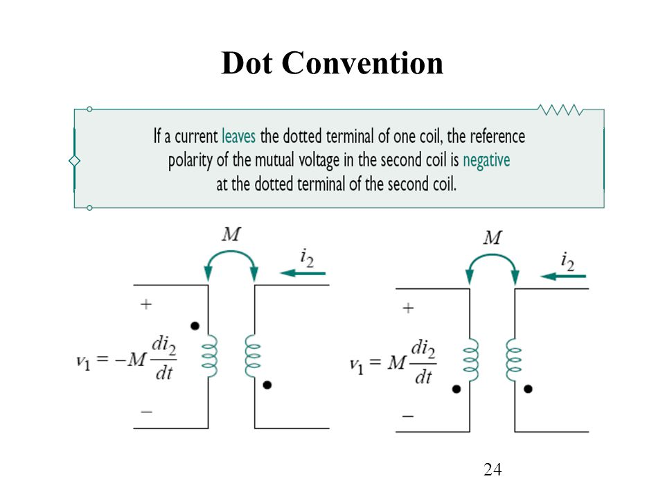 Dot Convention
