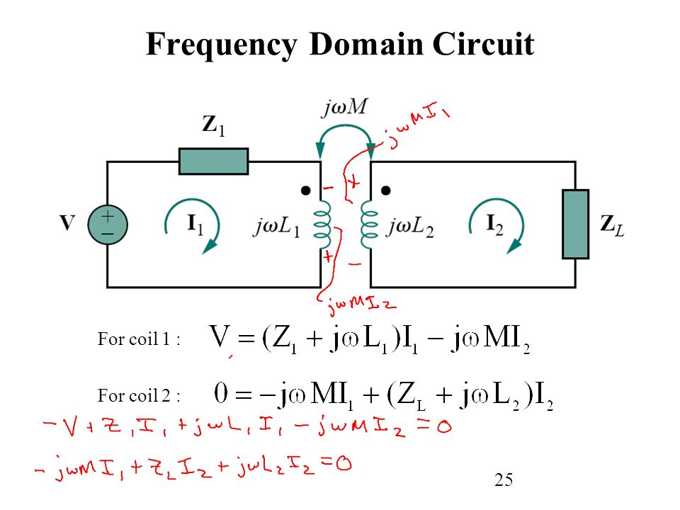Frequency Domain Circuit