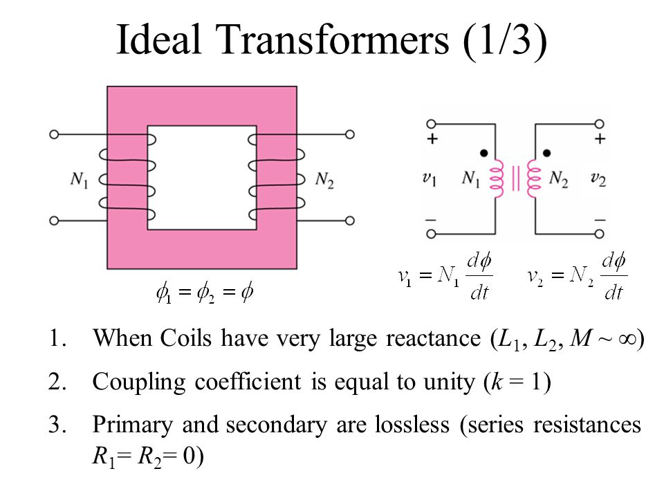 Ideal Transformers (1/3)
