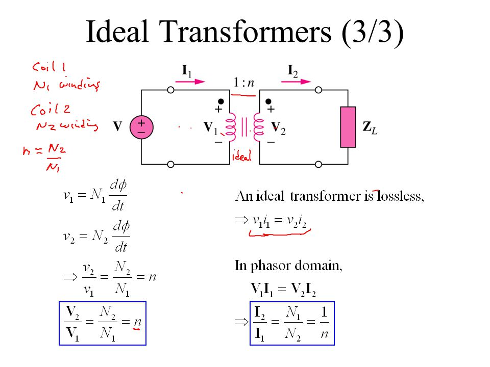 Ideal Transformers (3/3)